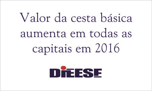 Valor da cesta básica aumenta em todas as capitais em 2016
